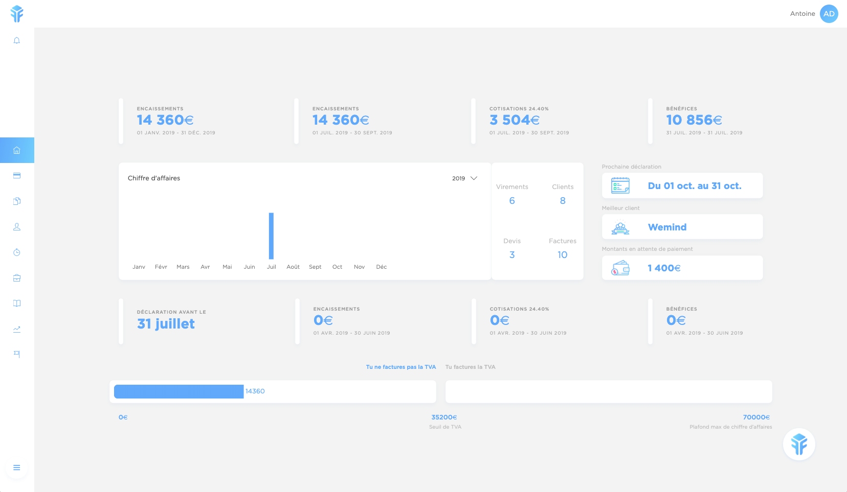 freebe-Dashboard